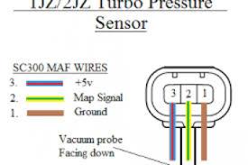 map sensor wiring diagram engine 4k wallpapers manifold absolute pressure sensor function at Map Sensor Wiring Diagram