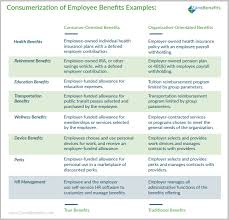 employee benefits package template employee benefits package template templates resume examples
