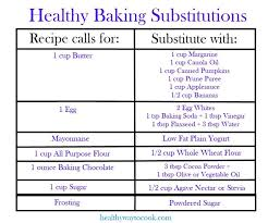 Healthy Cooking Substitutions Chart Healthy Baking Substitutions Infographic Healthy Way To