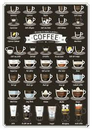 Espresso Drink Chart 44 Types Of Coffee Drinks To Know Care About Friedcoffee