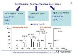 Презентация на тему Предзащита кандидатской диссертации Состав  6 МНСК Новосибирск 2007 Состав