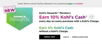 kohl s rewards kohl s rewards