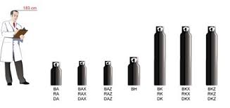Boc Gas Bottle Sizes Chart Industrial Cylinder Weights And Sizes Boconline Ireland