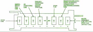 1998 oldsmobile delta 88 fuse diagram wiring diagram for you • 1998 oldsmobile delta 88 fuse diagram images gallery