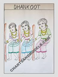 Buy Dhankoot Charts Online In Delhi Online Charts And Models
