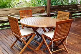How to Clean Your Patio Furniture
