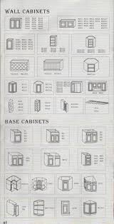 Kitchen Furniture Dimensions Kitchen Wall Cabinet Sizes Chart Crowdsmachinecom