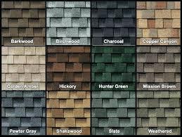 architectural shingles. Fine Architectural Mission Brown Shingles Timberline Architectural  Weight Per Square For