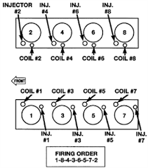 firing order for a 1997 ram 1500 5 2 4wd fixya looking for spark plug wiring and firing order for a 1997 doge ram 5 9 v 6
