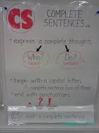 Complex Sentence Anchor Chart Teach N Tex Anchor Charts Away