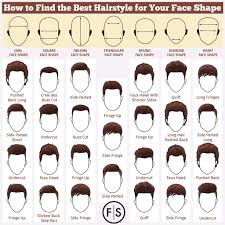 Mens Hair Types Chart The Best Mens Haircut For Your Face Shape Fantastic Sams