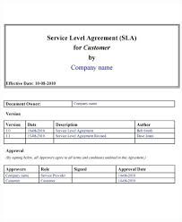 Call Center Agent Contract Template Service Level Agreement ...