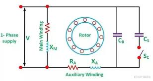 how does a capacitor start a capacitor run induction motor? quora Wiring Run Capacitors and Start at Capacitor Start Induction Run Motor Wiring Diagram