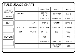 astra mk6 fuse box on astra images free download wiring diagrams Home Fuse Box Diagram astra mk6 fuse box 1 electrical fuse under hood fuse box diagram home fuse box wiring diagram