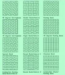 Herringbone vs a standard basket weave are different because of the way  they are laid. With the herringbone we may have to cut all the outside  perimeters ...