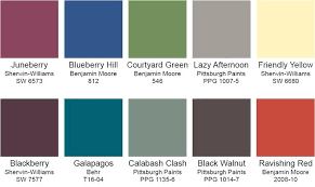 Sherwin Williams Color Chart 2018 Ppg Paint Colors Vibrance Color Chart Ismts Org