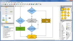 Free Workflow Chart Software Graphic Design Free Software Free Flow Chart Workflow