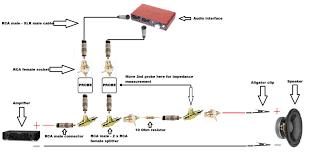 wiring diagram for xlr new xlr plug diagram xlr plug wiring diagram rh ipphil com xlr