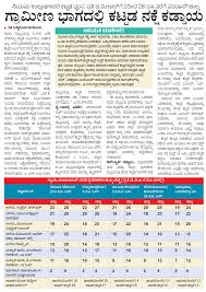 merry 1 building plan approval village panchayat karnataka building plans must be sanctioned by the pdo