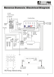 ro system booster pump diagram ro image water purification and filtration system in uae on ro system booster pump diagram