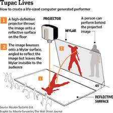 how tupac hologram works rappers de light tupac hologram may go on tour