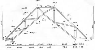 Vaulted Parallel Chord Truss Span Chart Parallel Scissor Trusses In General Board