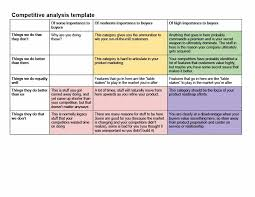 Competitor Research Template Competitive Analysis Templates 40 Great Examples Excel Word Pdf