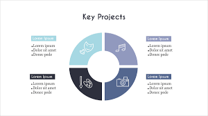 Format For Presentation Of Project Presentation Projects Rome Fontanacountryinn Com