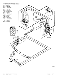 trim up wont work on 1995 starcraft islander tore apart rocker i know its complicated so if you have any questions about it study the diagram carefully and what i wrote and then ask about which specific part of