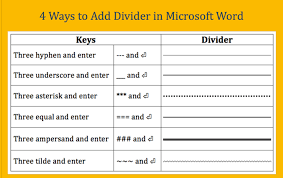 Open your word document, and navigate to insert > shape. 4 Ways To Add Dividers In Microsoft Word Webnots