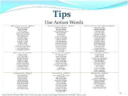 words use resume effective writing classy pictures best ideas