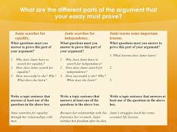 how to help students brainstorm and organize an essay slide2 argue