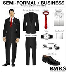 Mens Dress Code Guide 7 Levels Of Dress Code Etiquette