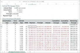 loan amortization calculator calculate amortization in excel gallery of mortgage amortization
