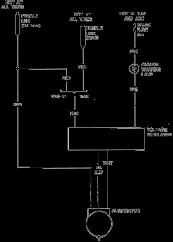 87 chevy truck wiring diagram lovely 1987 suzuki samurai wiring 87 chevy truck wiring diagram lovely 1987 suzuki samurai wiring diagram unique suzuki savage ls650 wiring