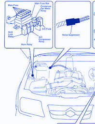 suzuki xl suv engine fuse box block circuit breaker diagram suzuki xl 7 suv 2007 engine fuse box block circuit breaker diagram