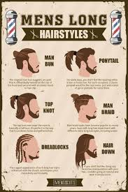 mens long hairstyles guide the