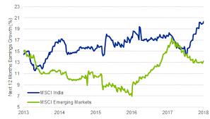 Emerging Markets Keep An Eye On Reform Blackrock