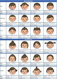 On the whole, there are 33 artworks among which 25 are paintings and 5 are sculptures. How To Do The Hairstyles Of The Characters In Animal Crossing City Folk Quora