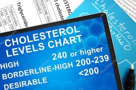 Cholesterol Chart Image Cholesterol Levels Chart Stock Photo Designer491 64736917