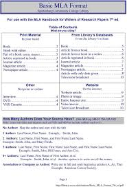 Basic Mla Format Spartanburg Community College Library Pdf
