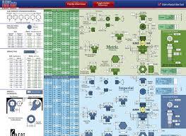 Ansi Screw Engineering Slide Chart Selector