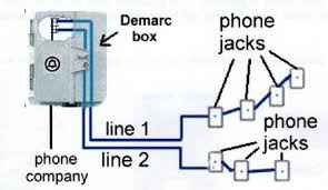 telephone junction box wiring diagram wiring diagram and schematic installing phone jack wiring in a smaller home