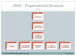 Omb Org Chart 2019 35 You Will Love Office Of Management And Budget