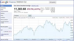 Google Finance Dow Jones Index Pay Prudential Online