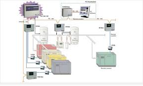 wiring diagram of godrej washing machine wiring wiring diagram of godrej refrigerator jodebal com on wiring diagram of godrej washing machine