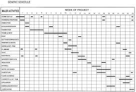 Construction Schedule Bar Chart Template Project Schedule Bar    Construction Schedule Bar Chart Template Project Schedule Bar Chart