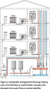 module 26 heat interface units cibse journal fig 2 schematic arrangement showing heating