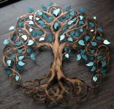 wedding gift idea teal sparkle tree of life family tree life tree infinity tree on wall art metal tree of life with metal tree wall d cor metal trees pinterest metal tree metals