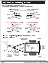 chevy 7 pin chevy 7 pin trailer wiring wire center \u2022 Chevrolet Truck Trailer Wiring Diagram at 7 Pin Chevy Silverado Trailer Wiring Harness